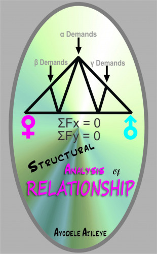 Ayodele Ajileye: Structural Analysis of Relationship